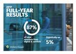 Resultados anuales 2017 de Wolters Kluwer